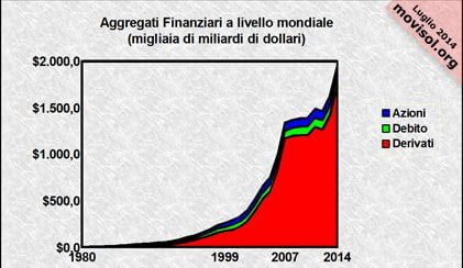 AggregatiFinanziari