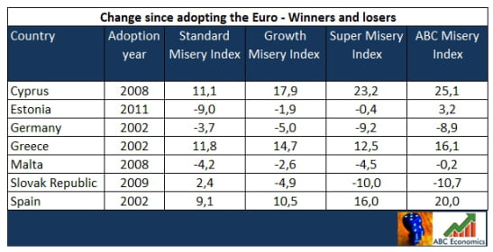 misery-index5