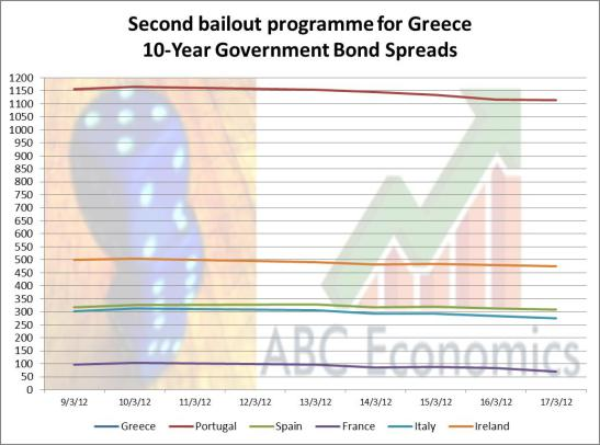 bailout2