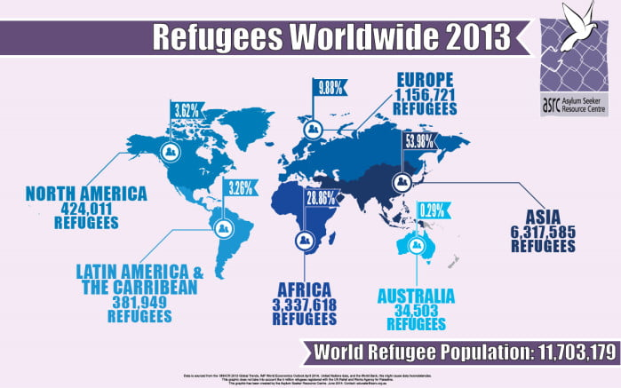 Refugees_WORLD