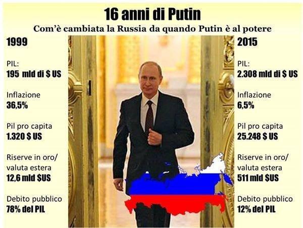 russia_putin