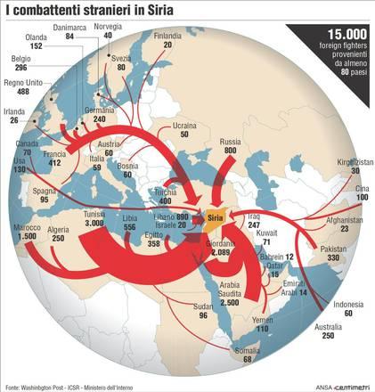 I combattenti stranieri in Siria [ARCHIVE MATERIAL 20150220 ]