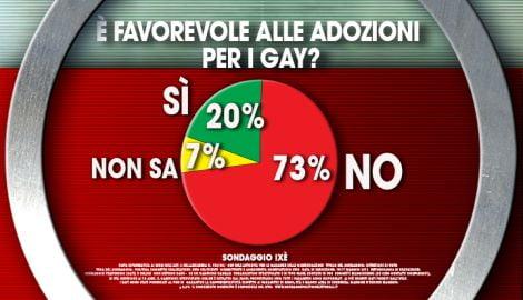 Adozioni-gay