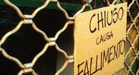 imprese strutturalmente a rischio