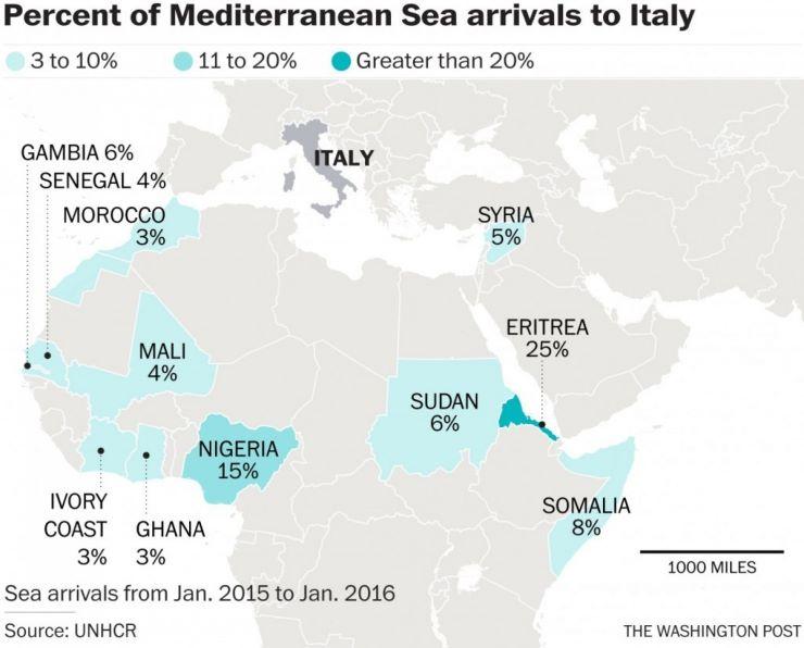(Finti) profughi: dati e numeri