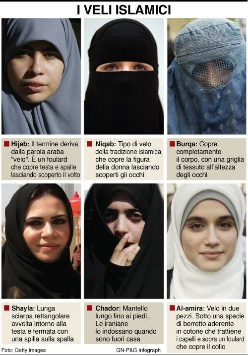 velo-islamico