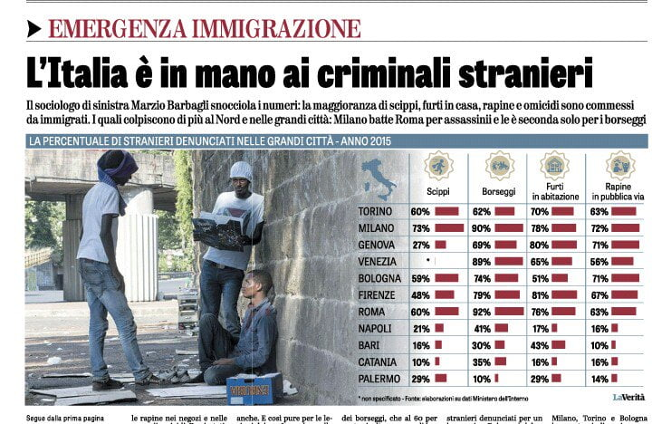 criminali stranieri