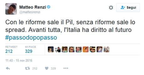 renzi-spread