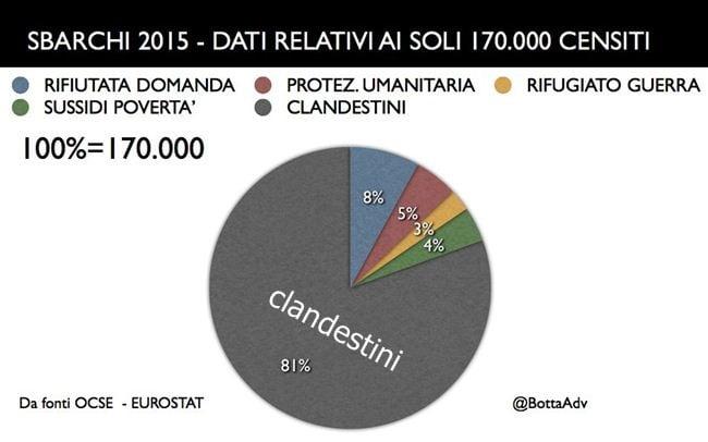 clandestini_2