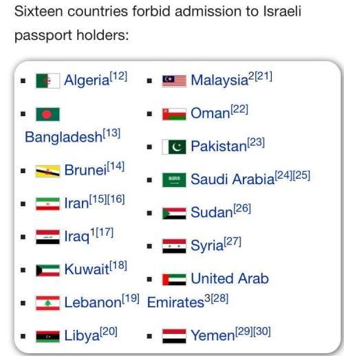 israele_n