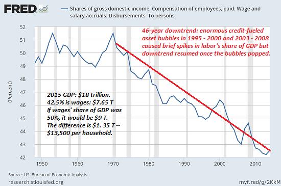 sinistra-pil-GDP5