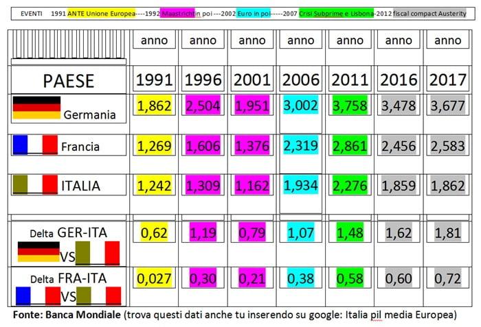 italexit-1 CAVALIERENEWS.IT - L'UNICA ALTERNATIVA E' L'ITALEXIT
