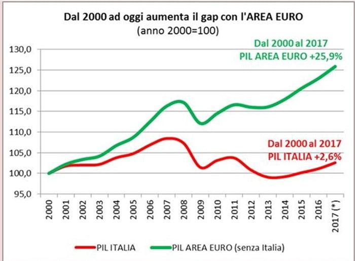 italexit-2 CAVALIERENEWS.IT - L'UNICA ALTERNATIVA E' L'ITALEXIT