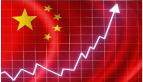 surplus commerciale della Cina