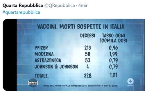morti dopo il vaccino
