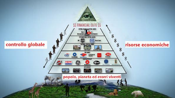 piramide del potere